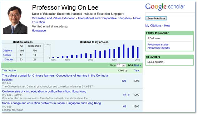 Alternative Method 2 Citation Report Google Scholar
